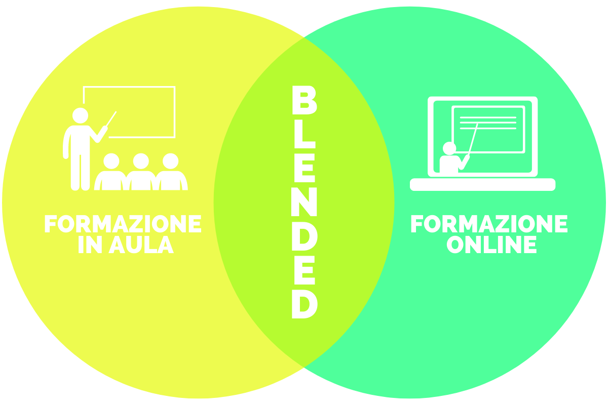 Formazione in aula online e blended